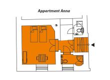 Anna-plan